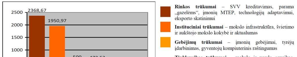 diversifikacijos strategijos pranašumai ir trūkumai ppt)