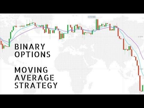 dvejetainių opcionų kainos veiksmų prekybos strategija)