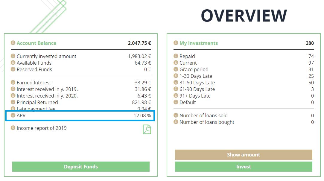 greiiausias bdas udirbti  bitcoin per mnes)