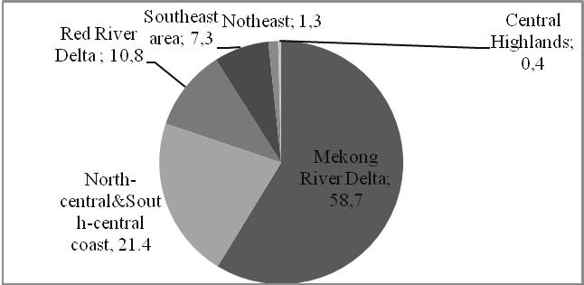 Opciono delta santykis, Pasirinkimai prekybininkai, Delta prekyba opcionais