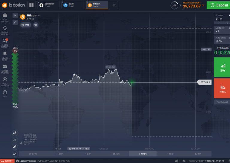 iq option trading hours