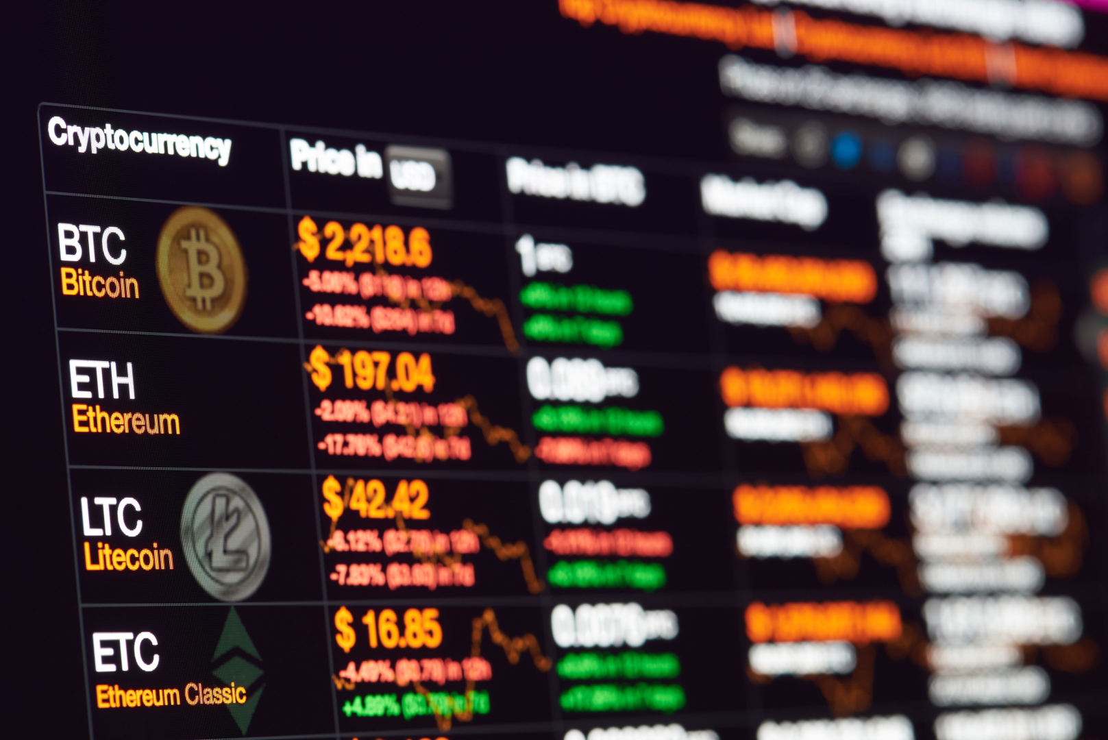 kaip investuoti per bitcoin
