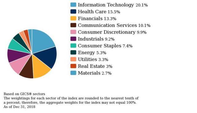 kmb akcijų pasirinkimo sandoriai
