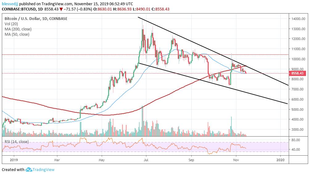 litecoin crypto price prediction