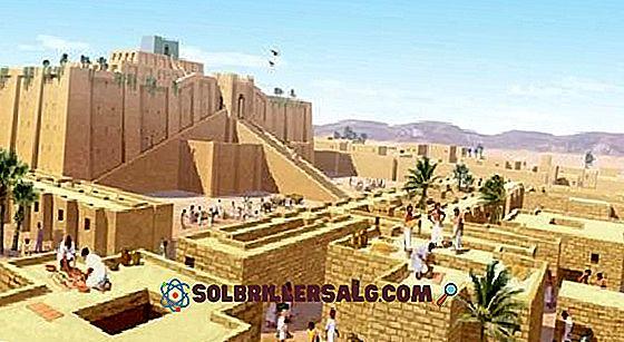 mezopotamijos prekybos sistema)