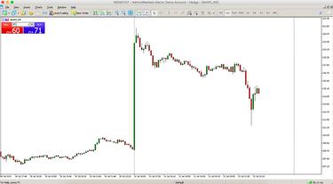 Rotacija akcijų rinkose – užmirštųjų pripažinimo valanda