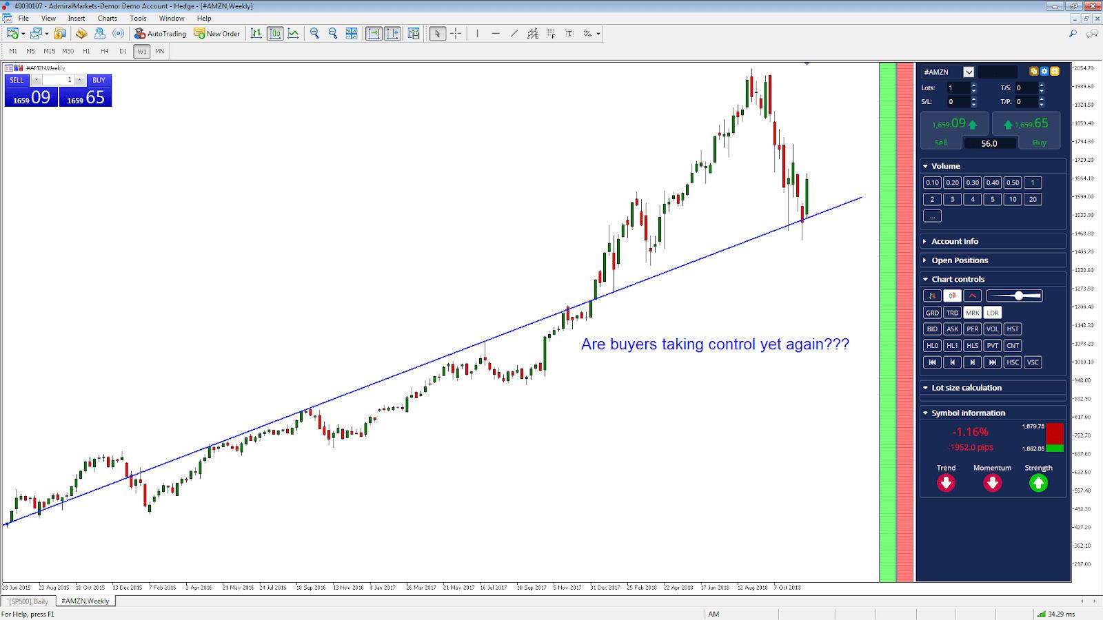 svyruoti prekybos rodikliai indijos akcijų rinkoje)